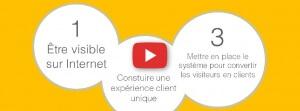 099-Fait le grand saut : Être ambitieux pour réussir sa stratégie webmarketing