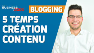 428-Creer-du-contenu-en-5-temps-video-podcast-blogging