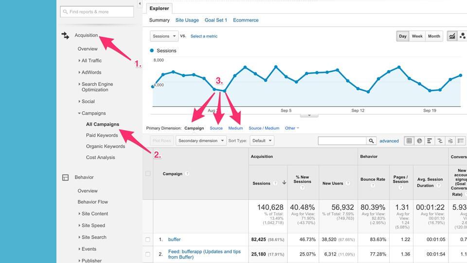 Comment Creer Une Carte De Visite Efficace Conference Live YouTube