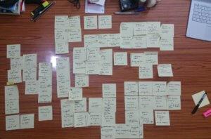 Brainstorming du plan d'action Mon business à 200%, pour début 2017